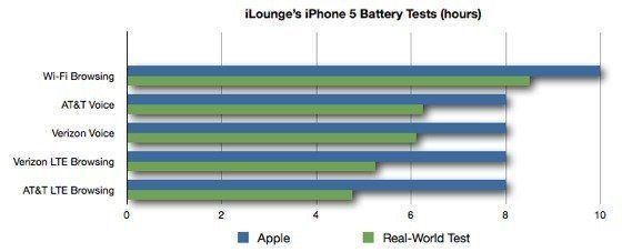 Apple a menti sur l autonomie de l iPhone 5 ... #2