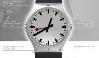 iWatch : un petit air de Swatch