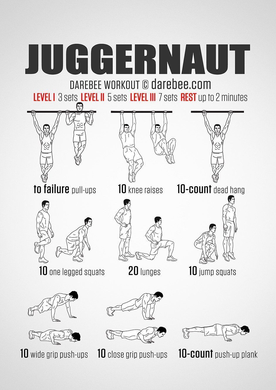 juggernaut-workout