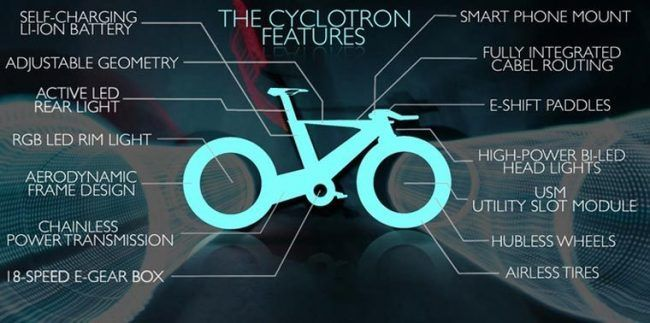 Cyclotron-Bike-9