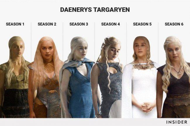 Game Of Thrones : L évolution de 6 personnages en 6 saisons #1