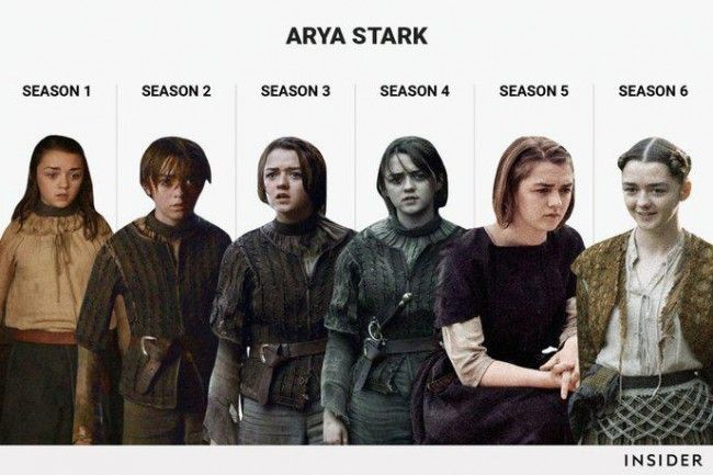 Game Of Thrones : L évolution de 6 personnages en 6 saisons #7