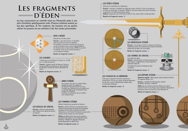 Assassin's Creed Graphics : tout l'univers Assassin's Creed en infographies #4