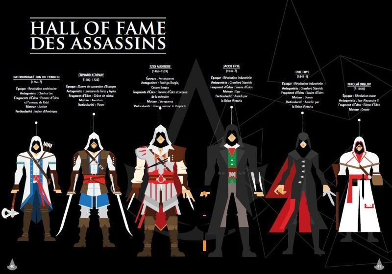 Assassin's Creed Graphics : tout l'univers Assassin's Creed en infographies #2